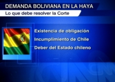 Chile Bolivia Haya Contra Chile Ante la Haya